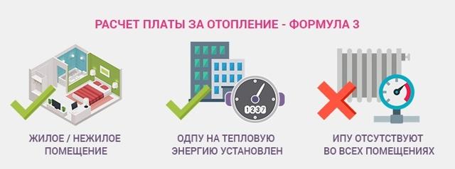 Ремонт нежилых помещений: капитальный и косметический в многоквартирном доме, должен ли собственник за него платить, как составляется смета и договор