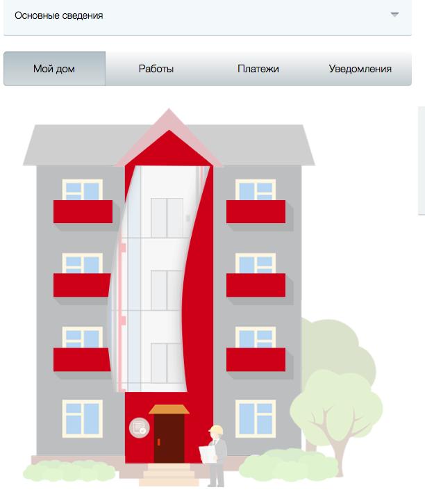 Сбор денег в фонд капитального ремонта многоквартирных домов: как узнать лицевой (расчетный) счет, кто владелец; за чей счет ремонт