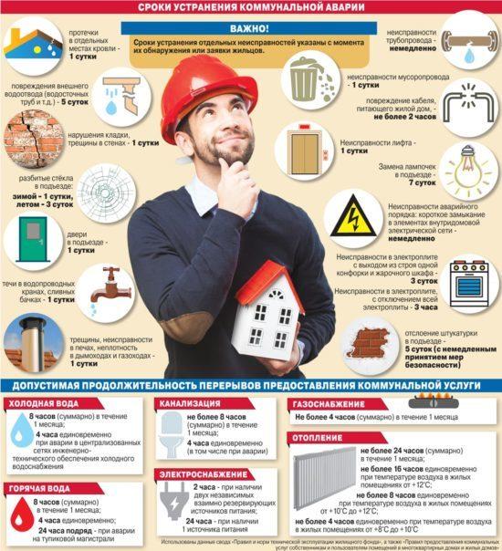 Должностные инструкции диспетчера ЖКХ: кто это, устав охраны труда, требования от управляющей компании к операторам аварийной диспетчерской службы