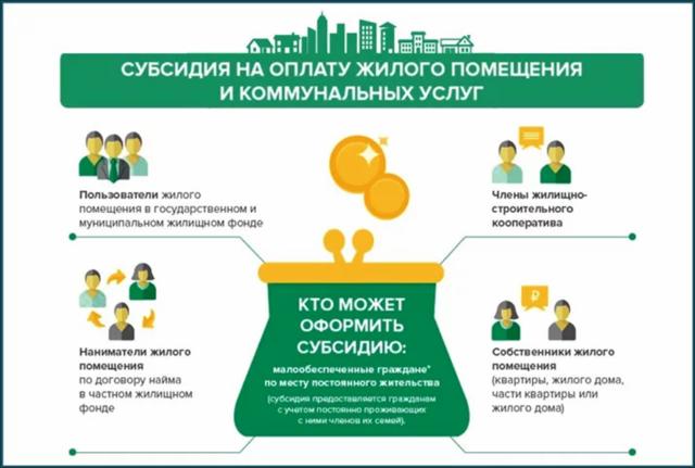 Где оформить льготу на коммунальные услуги: куда обращаться за субсидиями на оплату ЖКХ, как можно подать заявление дистанционно?