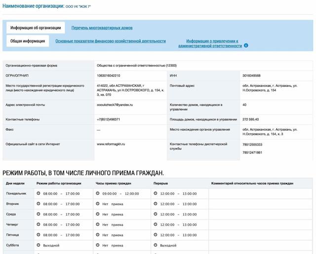 ГИС ЖКХ: что это такое и для чего нужна эта программа, какие данные размещают в информационную систему?