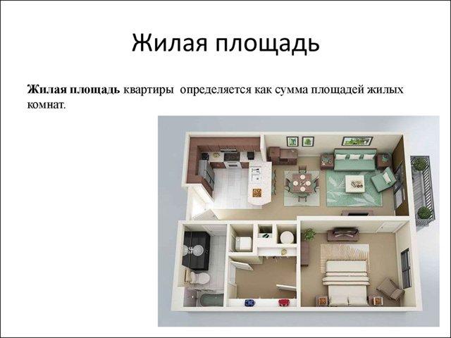 Жилые и нежилые помещения: что это, признаки, как рассчитать площадь (общую и вспомогательную), в т.ч. в квартире и частном доме, разница между их собственниками